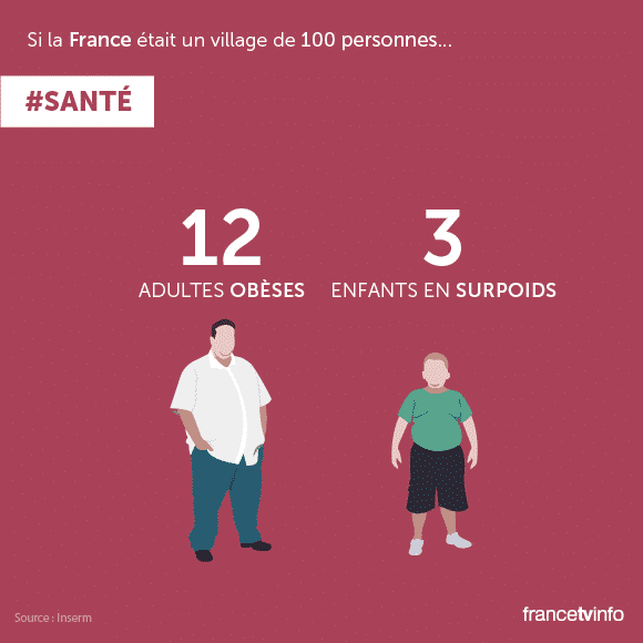 france population 14