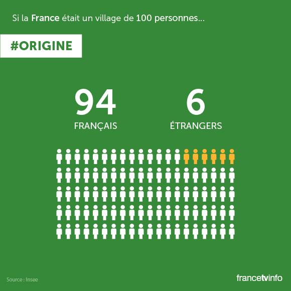 france population 2