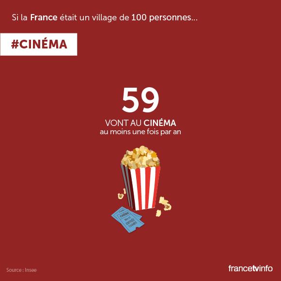 france population 20