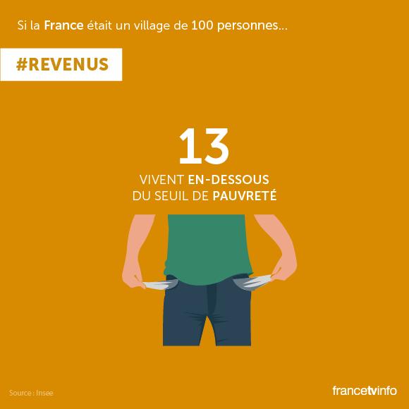 france population 6
